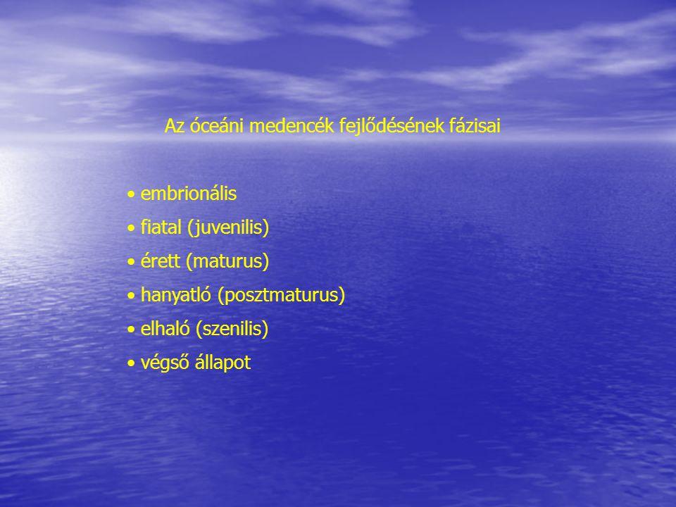 A Világtenger tagozódása Óceánok Melléktengerek földközi tengerek interkontinentális intrakontinentális peremtengerek