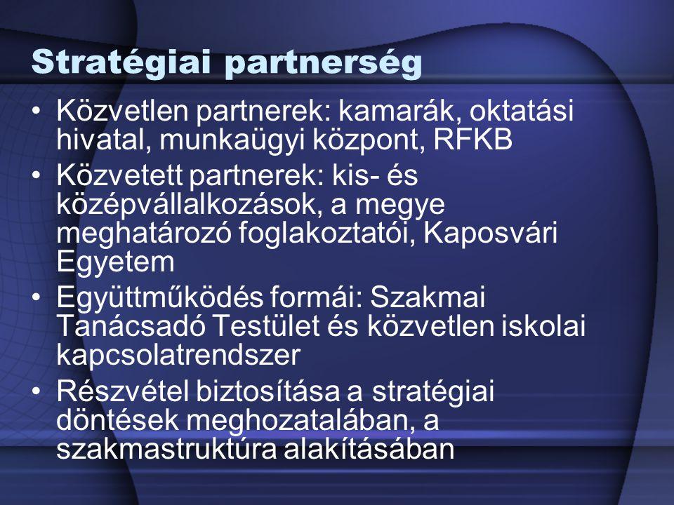 Stratégiai partnerség Közvetlen partnerek: kamarák, oktatási hivatal, munkaügyi központ, RFKB Közvetett partnerek: kis- és középvállalkozások, a megye
