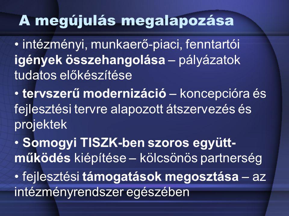 A fejlesztési források szerepe TÁMOP-TISZK projekt: TISZK szervezeti kiépítése Szakképzési tartalomfejlesztés Tanulói lemorzsolódás csökkentése TIOP-TISZK projekt: a siófoki központi képzőhely kiépítése a TISZK tagintézményeinek felszerelése korszerű eszközökkel Összköltségvetés 85 %-át fordítani a Somogyi TISZK tagintézményeinek infrastrukturális fejlesztésére.