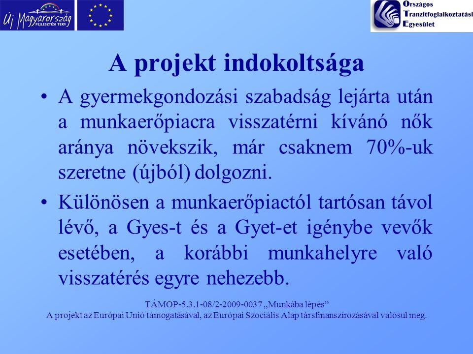 """TÁMOP-5.3.1-08/2-2009-0037 """"Munkába lépés A projekt az Európai Unió támogatásával, az Európai Szociális Alap társfinanszírozásával valósul meg."""