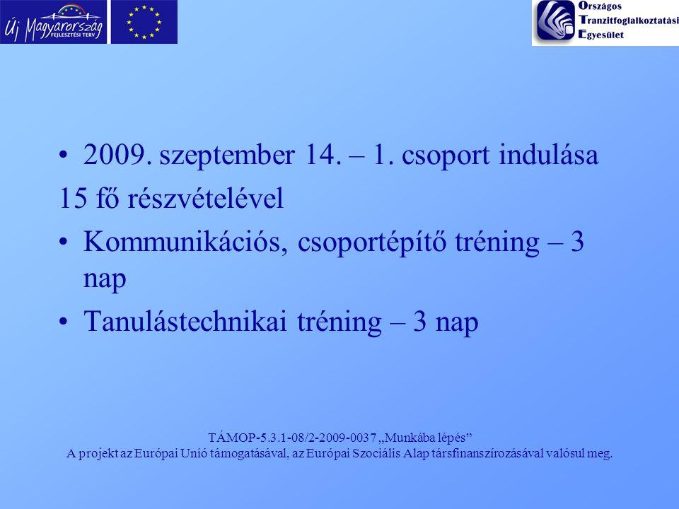 """TÁMOP-5.3.1-08/2-2009-0037 """"Munkába lépés"""" A projekt az Európai Unió támogatásával, az Európai Szociális Alap társfinanszírozásával valósul meg. 2009."""