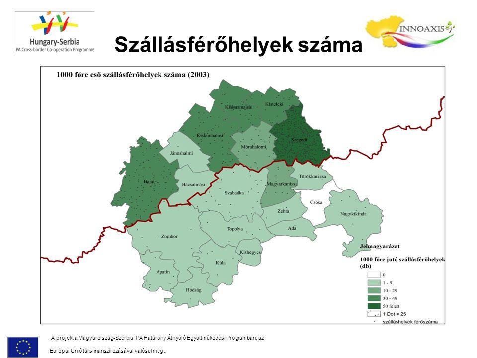 Szállásférőhelyek száma A projekt a Magyarország-Szerbia IPA Határony Átnyúló Együttműködési Programban, az Európai Unió társfinanszírozásával valósul