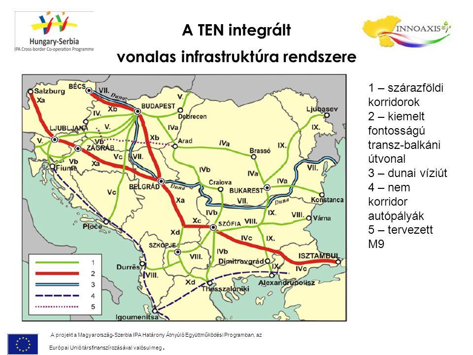 A TEN integrált vonalas infrastruktúra rendszere A projekt a Magyarország-Szerbia IPA Határony Átnyúló Együttműködési Programban, az Európai Unió társ