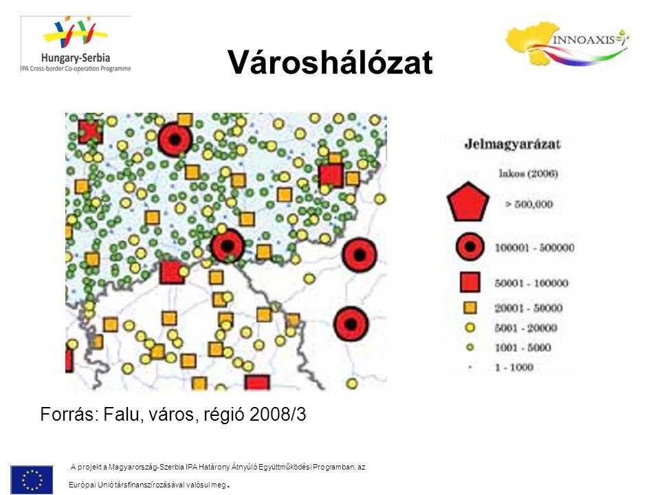 Városhálózat Forrás: Falu, város, régió 2008/3 A projekt a Magyarország-Szerbia IPA Határony Átnyúló Együttműködési Programban, az Európai Unió társfi