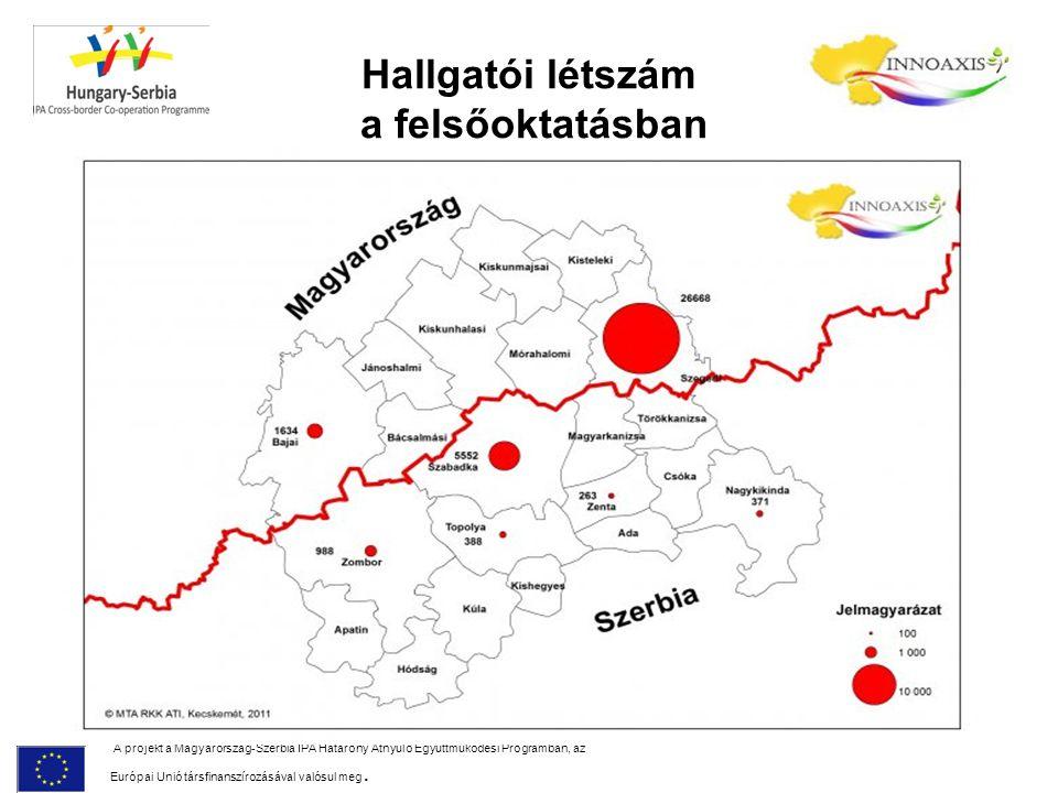 Hallgatói létszám a felsőoktatásban A projekt a Magyarország-Szerbia IPA Határony Átnyúló Együttműködési Programban, az Európai Unió társfinanszírozás