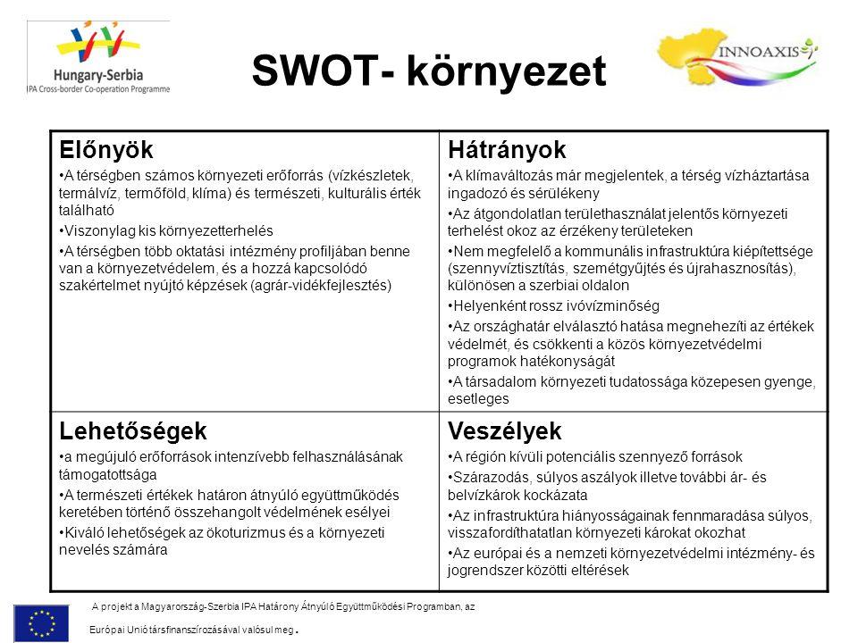 SWOT- környezet A projekt a Magyarország-Szerbia IPA Határony Átnyúló Együttműködési Programban, az Európai Unió társfinanszírozásával valósul meg. El