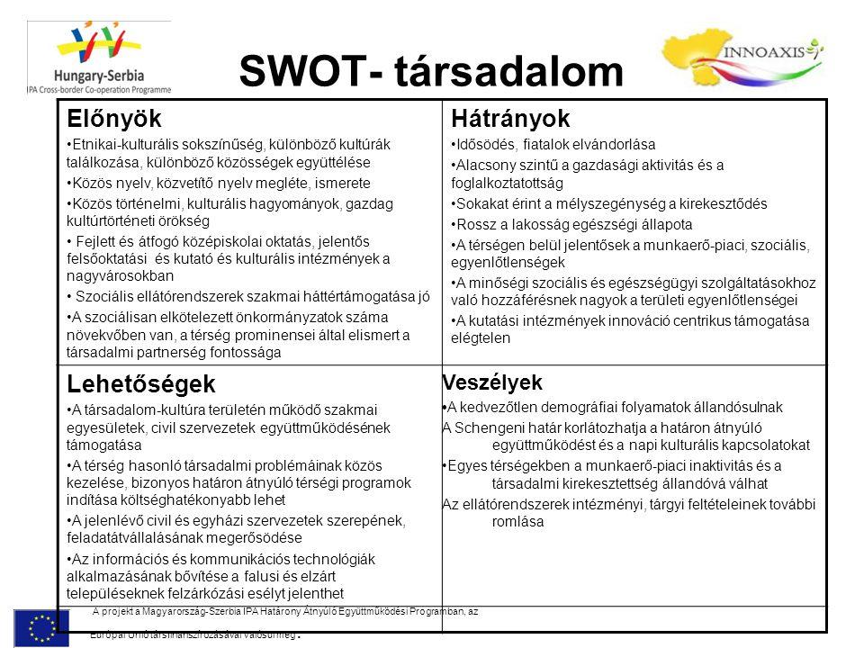 SWOT- társadalom A projekt a Magyarország-Szerbia IPA Határony Átnyúló Együttműködési Programban, az Európai Unió társfinanszírozásával valósul meg. E