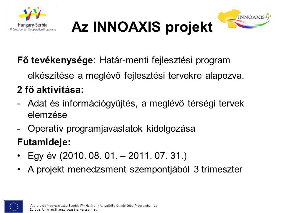 Az INNOAXIS projekt Fő tevékenysége: Határ-menti fejlesztési program elkészítése a meglévő fejlesztési tervekre alapozva. 2 fő aktivitása: -Adat és in