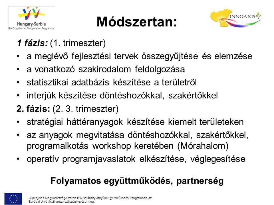 Módszertan: 1 fázis: (1. trimeszter) a meglévő fejlesztési tervek összegyűjtése és elemzése a vonatkozó szakirodalom feldolgozása statisztikai adatbáz