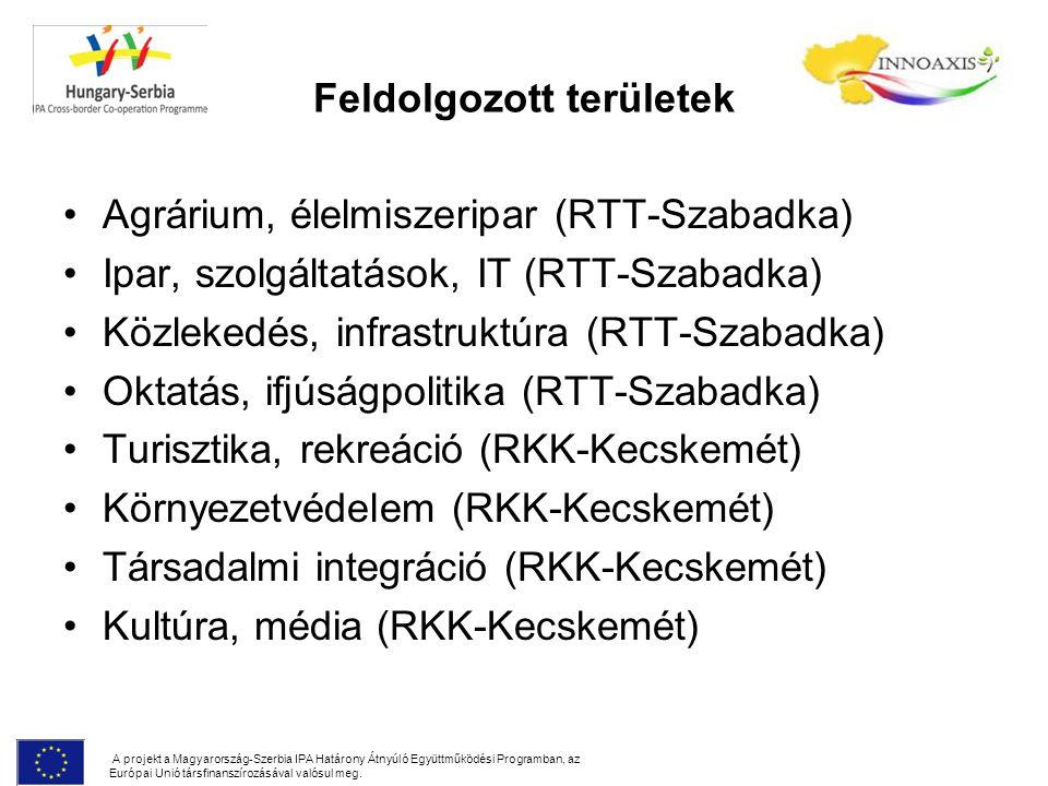Feldolgozott területek Agrárium, élelmiszeripar (RTT-Szabadka) Ipar, szolgáltatások, IT (RTT-Szabadka) Közlekedés, infrastruktúra (RTT-Szabadka) Oktat