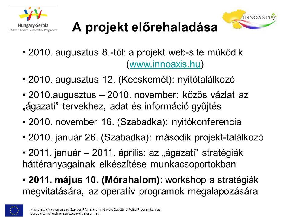 A projekt előrehaladása A projekt a Magyarország-Szerbia IPA Határony Átnyúló Együttműködési Programban, az Európai Unió társfinanszírozásával valósul