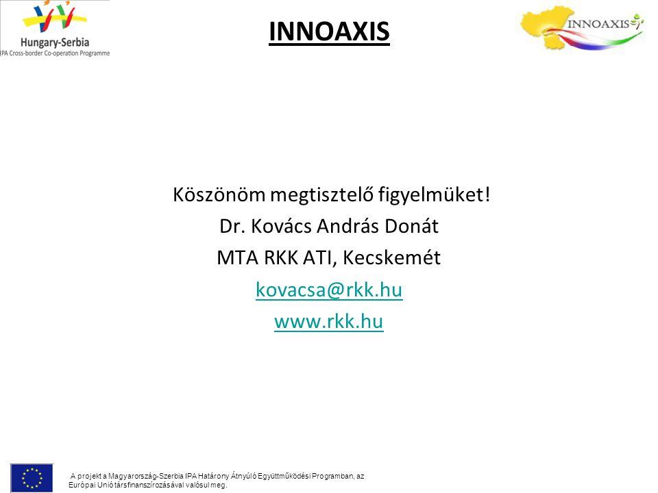 INNOAXIS Köszönöm megtisztelő figyelmüket! Dr. Kovács András Donát MTA RKK ATI, Kecskemét kovacsa@rkk.hu www.rkk.hu A projekt a Magyarország-Szerbia I