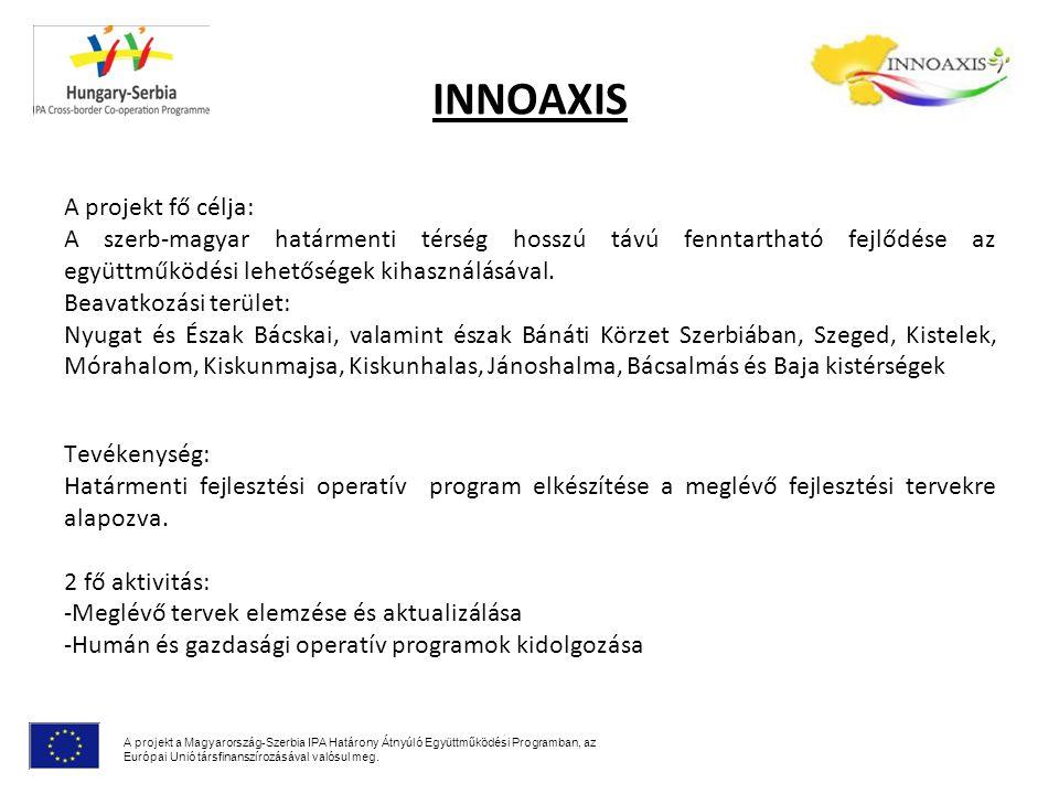 INNOAXIS A projekt fő célja: A szerb-magyar határmenti térség hosszú távú fenntartható fejlődése az együttműködési lehetőségek kihasználásával. Beavat