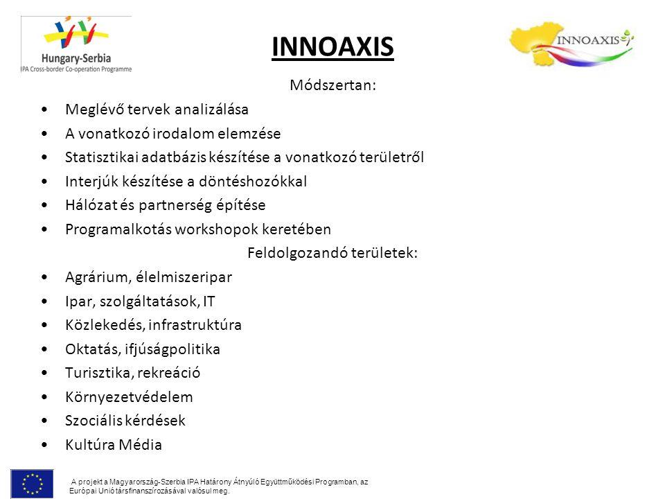 INNOAXIS Módszertan: Meglévő tervek analizálása A vonatkozó irodalom elemzése Statisztikai adatbázis készítése a vonatkozó területről Interjúk készíté