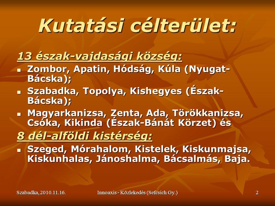 Szabadka, 2010.11.16.Innoaxis - Közlekedés (Sefcsich Gy.)2 Kutatási célterület: 13 észak-vajdasági község: Zombor, Apatin, Hódság, Kúla (Nyugat- Bácska); Zombor, Apatin, Hódság, Kúla (Nyugat- Bácska); Szabadka, Topolya, Kishegyes (Észak- Bácska); Szabadka, Topolya, Kishegyes (Észak- Bácska); Magyarkanizsa, Zenta, Ada, Törökkanizsa, Csóka, Kikinda (Észak-Bánát Körzet) és Magyarkanizsa, Zenta, Ada, Törökkanizsa, Csóka, Kikinda (Észak-Bánát Körzet) és 8 dél-alföldi kistérség: Szeged, Mórahalom, Kistelek, Kiskunmajsa, Kiskunhalas, Jánoshalma, Bácsalmás, Baja.