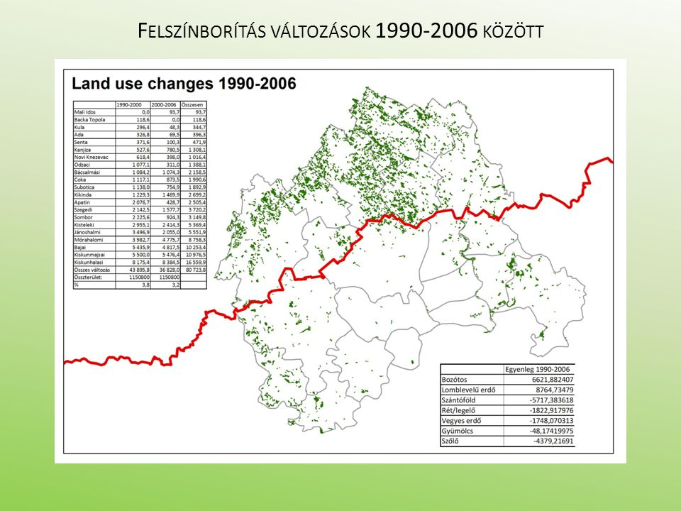 F ELSZÍNBORÍTÁS VÁLTOZÁSOK 1990-2006 KÖZÖTT