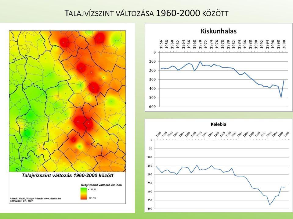 T ALAJVÍZSZINT VÁLTOZÁSA 1960-2000 KÖZÖTT