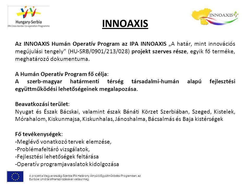 """INNOAXIS Az INNOAXIS Humán Operatív Program az IPA INNOAXIS """"A határ, mint innovációs megújulási tengely (HU-SRB/0901/213/028) projekt szerves része, egyik fő terméke, meghatározó dokumentuma."""