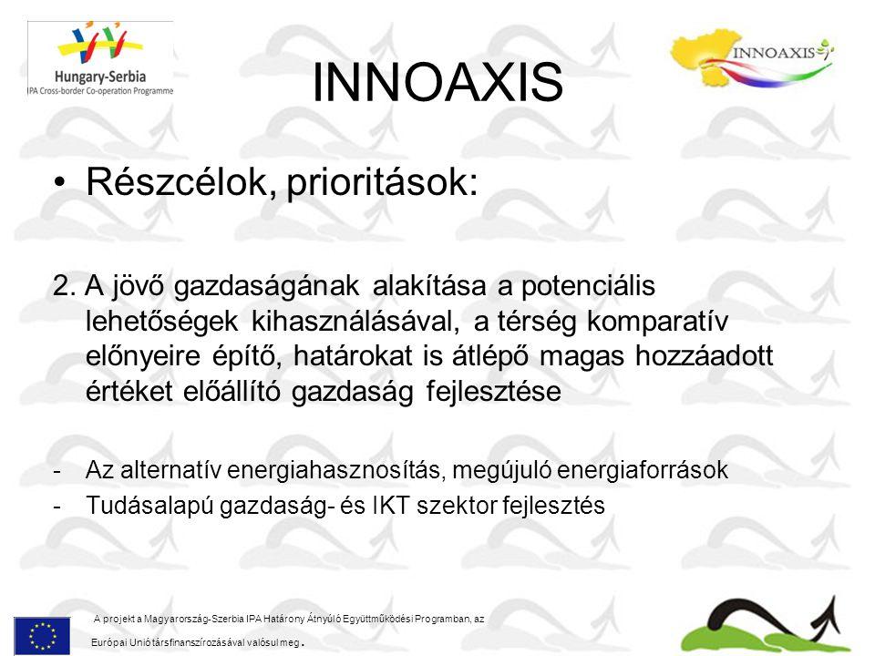 INNOAXIS Részcélok, prioritások: 2.