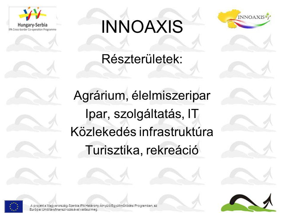 INNOAXIS Prioritások, beavatkozási területek: -A térség adottságaira és hagyományaira támaszkodó ipar és szolgáltatásfejlesztés -Ágazatfejlesztés a mezőgazdaságra építve -A meglévő ipari hagyományokra alapozott iparfejlesztés -Működő kis- és középvállalkozások közötti kapcsolatok erősítése, hálózatszervezés -Külföldi befektetők letelepedésének elősegítése a preferált ágazatokban A projekt a Magyarország-Szerbia IPA Határony Átnyúló Együttműködési Programban, az Európai Unió társfinanszírozásával valósul meg.