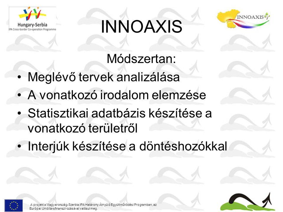 INNOAXIS Módszertan: Meglévő tervek analizálása A vonatkozó irodalom elemzése Statisztikai adatbázis készítése a vonatkozó területről Interjúk készítése a döntéshozókkal A projekt a Magyarország-Szerbia IPA Határony Átnyúló Együttműködési Programban, az Európai Unió társfinanszírozásával valósul meg.