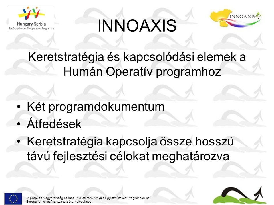INNOAXIS Keretstratégia és kapcsolódási elemek a Humán Operatív programhoz Két programdokumentum Átfedések Keretstratégia kapcsolja össze hosszú távú fejlesztési célokat meghatározva A projekt a Magyarország-Szerbia IPA Határony Átnyúló Együttműködési Programban, az Európai Unió társfinanszírozásával valósul meg.