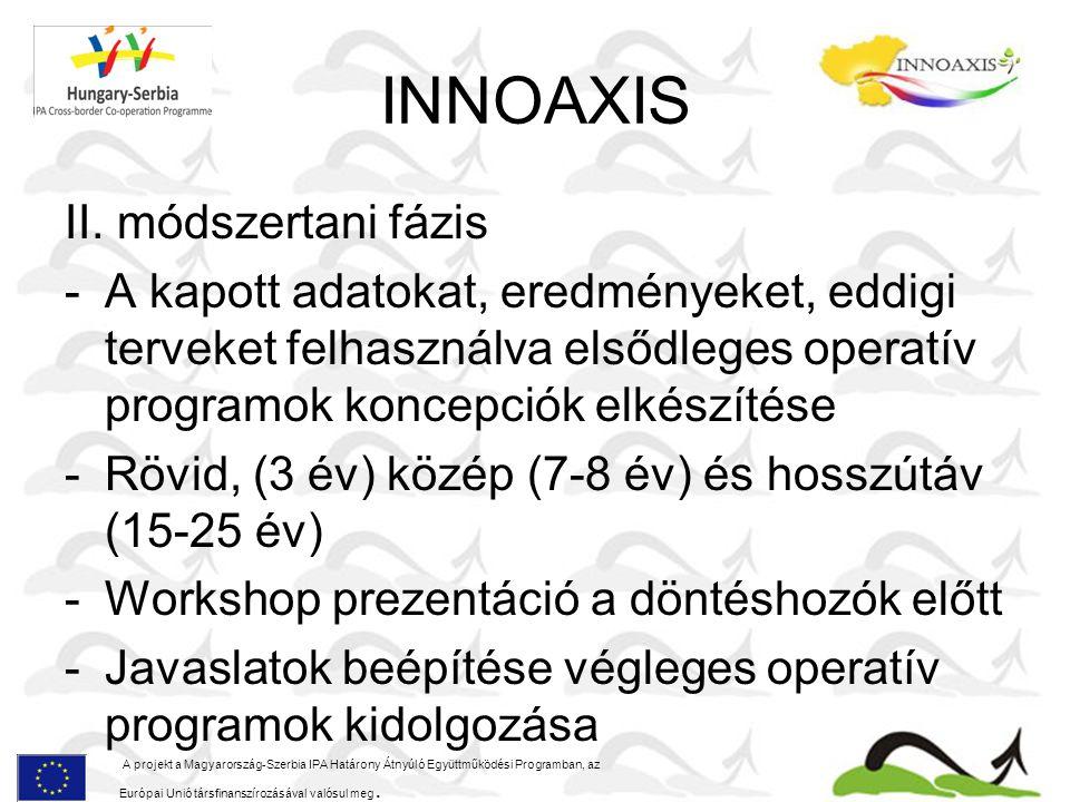 INNOAXIS II. módszertani fázis -A kapott adatokat, eredményeket, eddigi terveket felhasználva elsődleges operatív programok koncepciók elkészítése -Rö