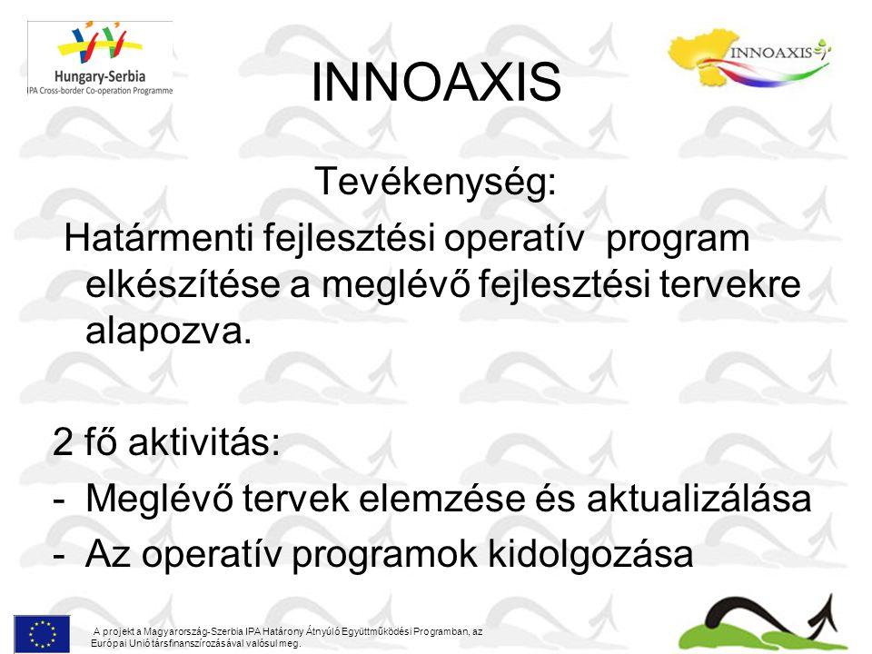 INNOAXIS Módszertan: Meglévő tervek analizálása A vonatkozó irodalom elemzése Statisztikai adatbázis készítése a vonatkozó területről Interjúk készítése a döntéshozókkal Hálózat és partnerség építése Programalkotás workshopok keretében A projekt a Magyarország-Szerbia IPA Határony Átnyúló Együttműködési Programban, az Európai Unió társfinanszírozásával valósul meg.