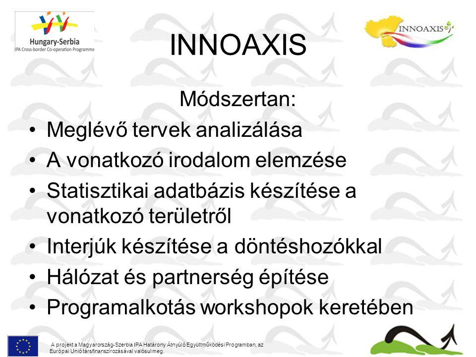 INNOAXIS Feldolgozandó területek: Agrárium, élelmiszeripar Ipar, szolgáltatások, IT Közlekedés infrastruktúra Oktatás, ifjúságpolitika Turisztika rekreáció Környezetvédelem Szociális kérdések Kultúra Média A projekt a Magyarország-Szerbia IPA Határony Átnyúló Együttműködési Programban, az Európai Unió társfinanszírozásával valósul meg.