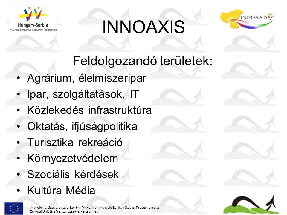 INNOAXIS Feldolgozandó területek: Agrárium, élelmiszeripar Ipar, szolgáltatások, IT Közlekedés infrastruktúra Oktatás, ifjúságpolitika Turisztika rekr