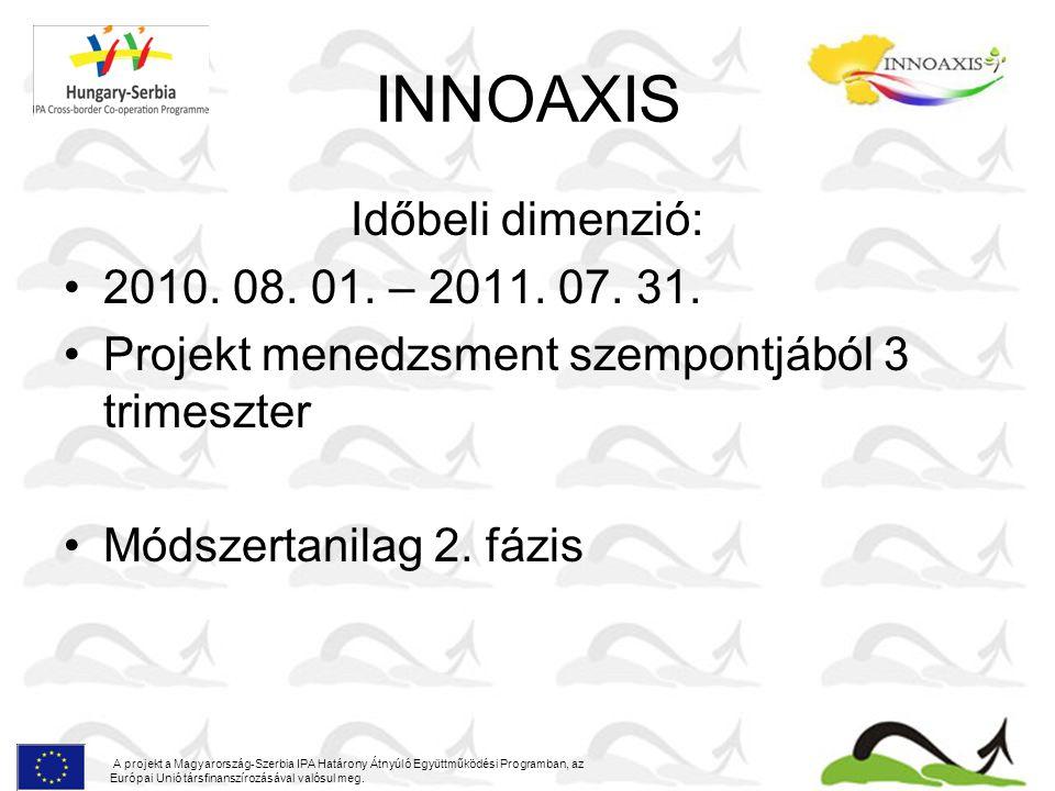 INNOAXIS Időbeli dimenzió: 2010. 08. 01. – 2011. 07. 31. Projekt menedzsment szempontjából 3 trimeszter Módszertanilag 2. fázis A projekt a Magyarorsz
