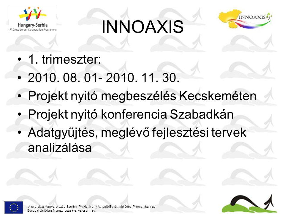 INNOAXIS 1. trimeszter: 2010. 08. 01- 2010. 11. 30. Projekt nyitó megbeszélés Kecskeméten Projekt nyitó konferencia Szabadkán Adatgyűjtés, meglévő fej