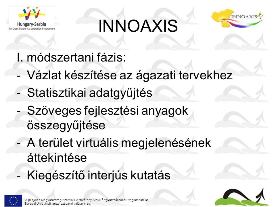 INNOAXIS I. módszertani fázis: -Vázlat készítése az ágazati tervekhez -Statisztikai adatgyűjtés -Szöveges fejlesztési anyagok összegyűjtése -A terület