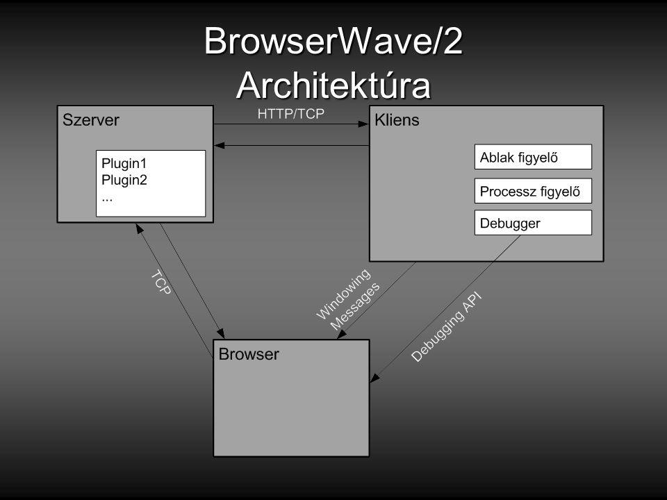 BrowserWave/2 Architektúra
