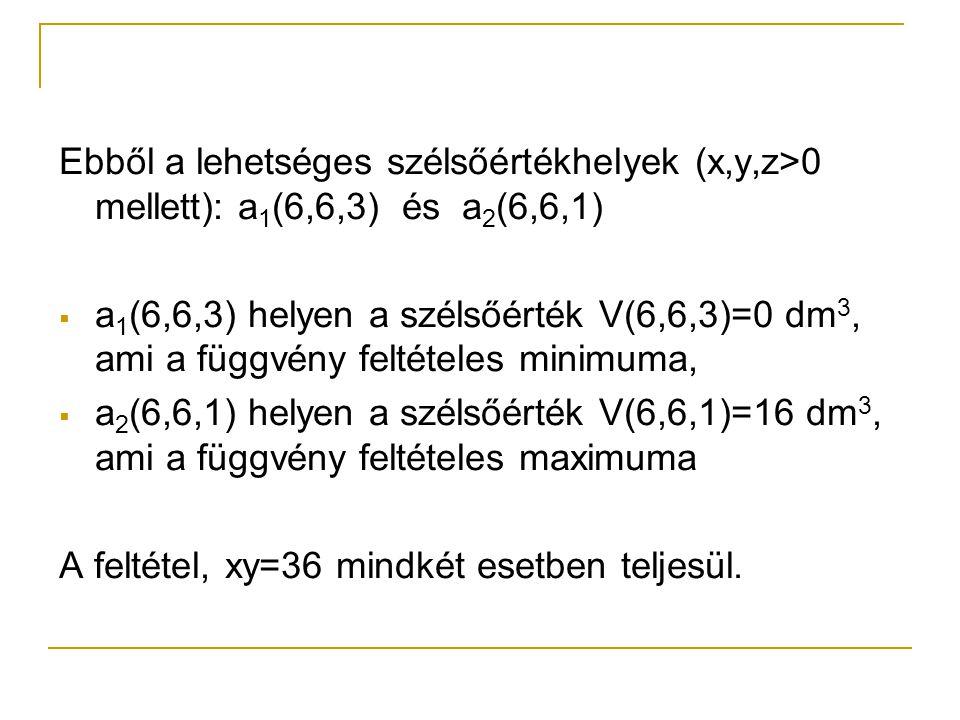 Ebből a lehetséges szélsőértékhelyek (x,y,z>0 mellett): a 1 (6,6,3) és a 2 (6,6,1)  a 1 (6,6,3) helyen a szélsőérték V(6,6,3)=0 dm 3, ami a függvény