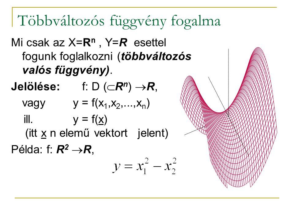 Többváltozós függvény fogalma Mi csak az X=R n, Y=R esettel fogunk foglalkozni (többváltozós valós függvény). Jelölése: f: D (  R n )  R, vagy y = f