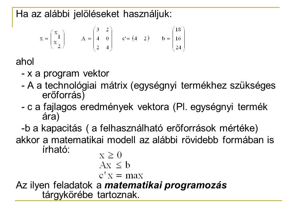 Ha az alábbi jelöléseket használjuk: ahol - x a program vektor - A a technológiai mátrix (egységnyi termékhez szükséges erőforrás) - c a fajlagos ered