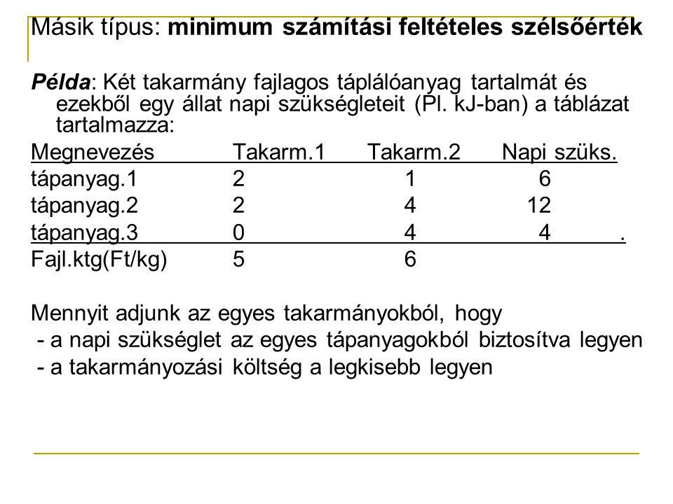 Másik típus: minimum számítási feltételes szélsőérték Példa: Két takarmány fajlagos táplálóanyag tartalmát és ezekből egy állat napi szükségleteit (Pl