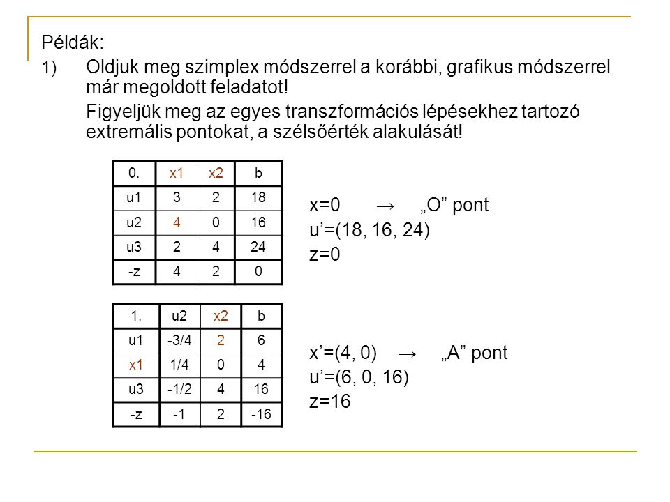 Példák: 1) Oldjuk meg szimplex módszerrel a korábbi, grafikus módszerrel már megoldott feladatot! Figyeljük meg az egyes transzformációs lépésekhez ta