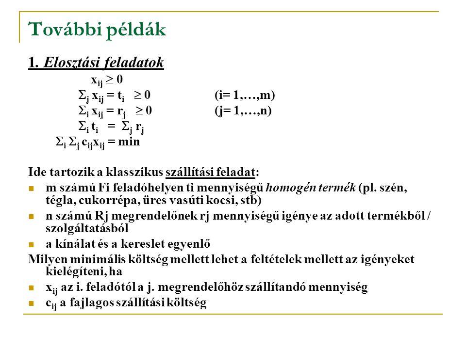 További példák 1. Elosztási feladatok x ij  0  j x ij = t i  0 (i= 1,…,m)  i x ij = r j  0(j= 1,…,n)  i t i =  j r j  i  j c ij x ij = min Id