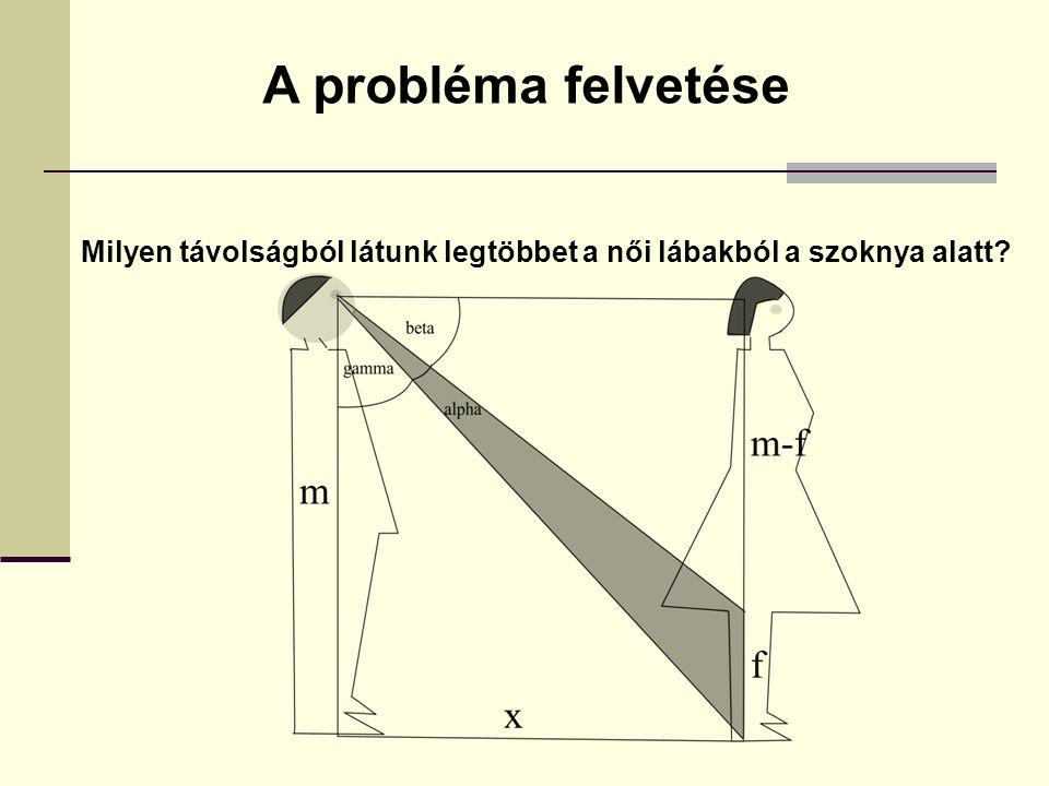 Matematikai megoldás A probléma megoldása m = 1,7 és f = 0,7