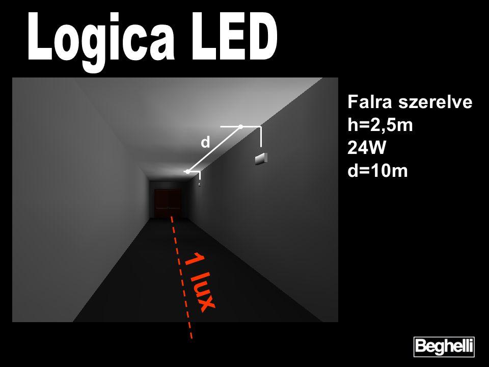 d Falra szerelve h=2,5m 24W d=10m 1 lux