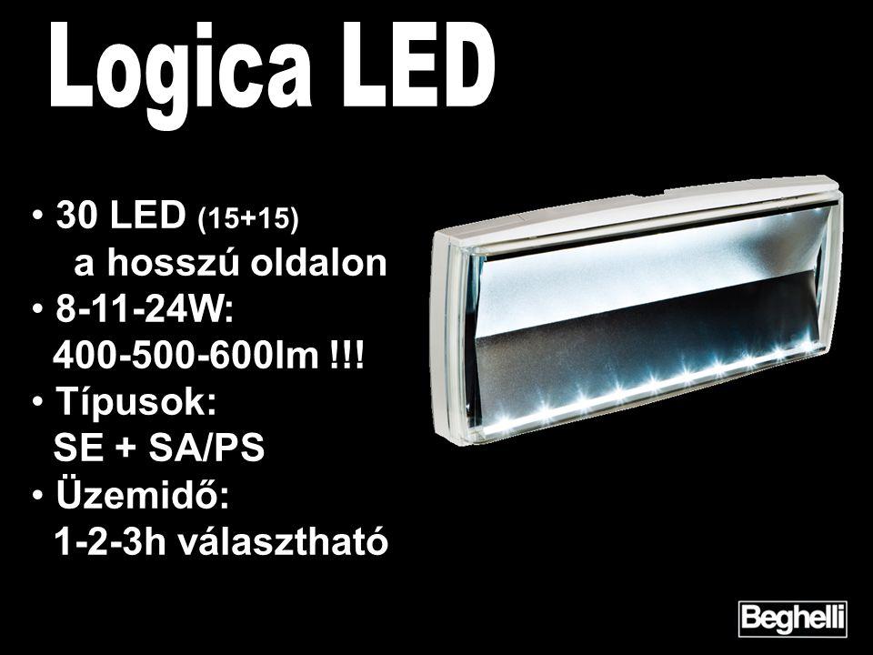 Logica LED LG - Típusok SA/PS típusokhoz a piktogramok mellékelve vannak
