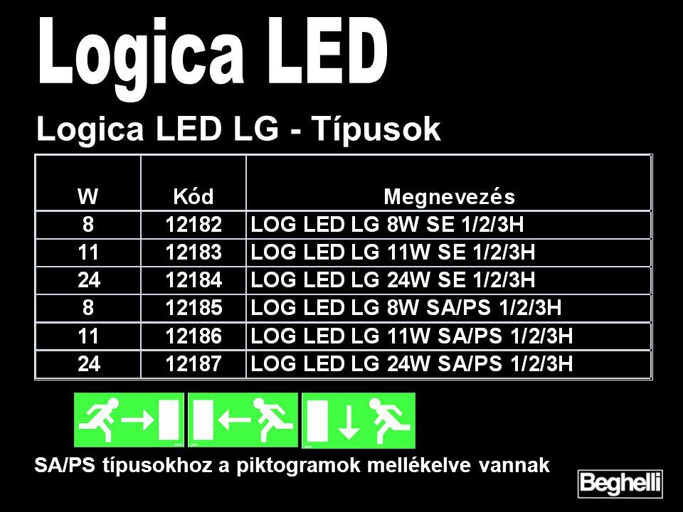 Logica LED LGFM - Típusok SA/PS típusokhoz a piktogramok mellékelve vannak