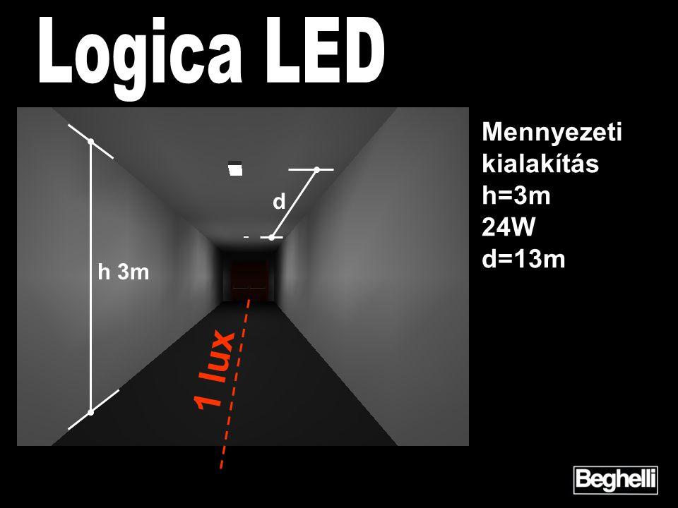 Mennyezeti kialakítás h=6m 24W d=15m !!! d 1 lux h 6m