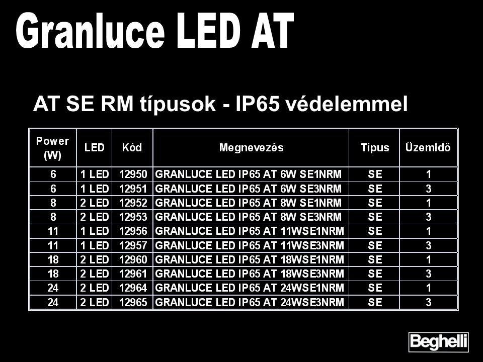 AT SE RM típusok - IP65 védelemmel