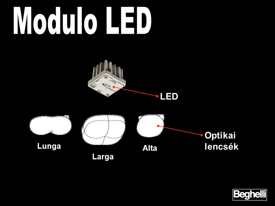 Optikai lencsék LED Lunga Larga Alta