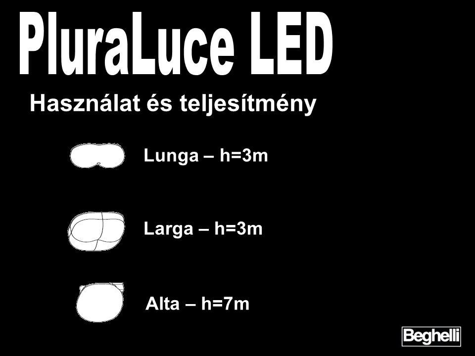 Használat és teljesítmény Lunga – h=3m Larga – h=3m Alta – h=7m