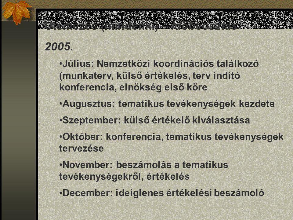 Ütemezés (mindenki) – Időbeosztás 2005.