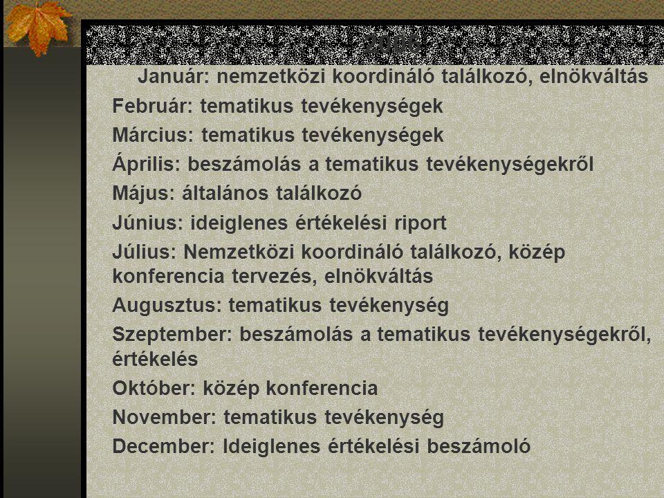 2006 Január: nemzetközi koordináló találkozó, elnökváltás Február: tematikus tevékenységek Március: tematikus tevékenységek Április: beszámolás a tematikus tevékenységekről Május: általános találkozó Június: ideiglenes értékelési riport Július: Nemzetközi koordináló találkozó, közép konferencia tervezés, elnökváltás Augusztus: tematikus tevékenység Szeptember: beszámolás a tematikus tevékenységekről, értékelés Október: közép konferencia November: tematikus tevékenység December: Ideiglenes értékelési beszámoló